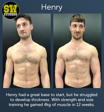 Henry had a great base to start, but he struggled to develop thickness. With strength and size training he gained 4kg of muscle in 12 weeks.