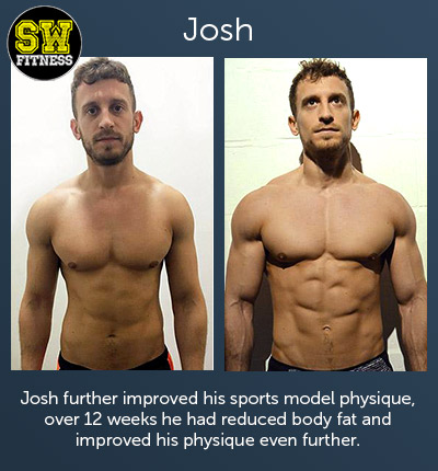 Josh further improved his sports model physique, over 12 weeks he had reduced body fat and improved his physique even further.