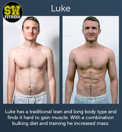 Luke has a traditional lean and long body type and finds it hard to gain muscle. With a combination bulking diet and training he increased mass.